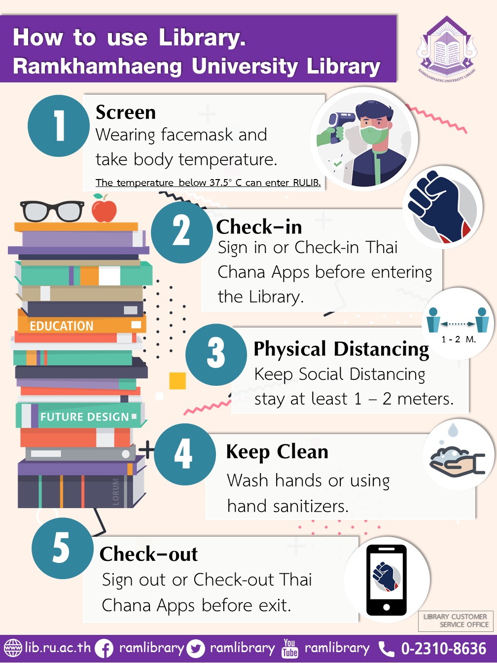 วิธีใช้ห้องสมุด