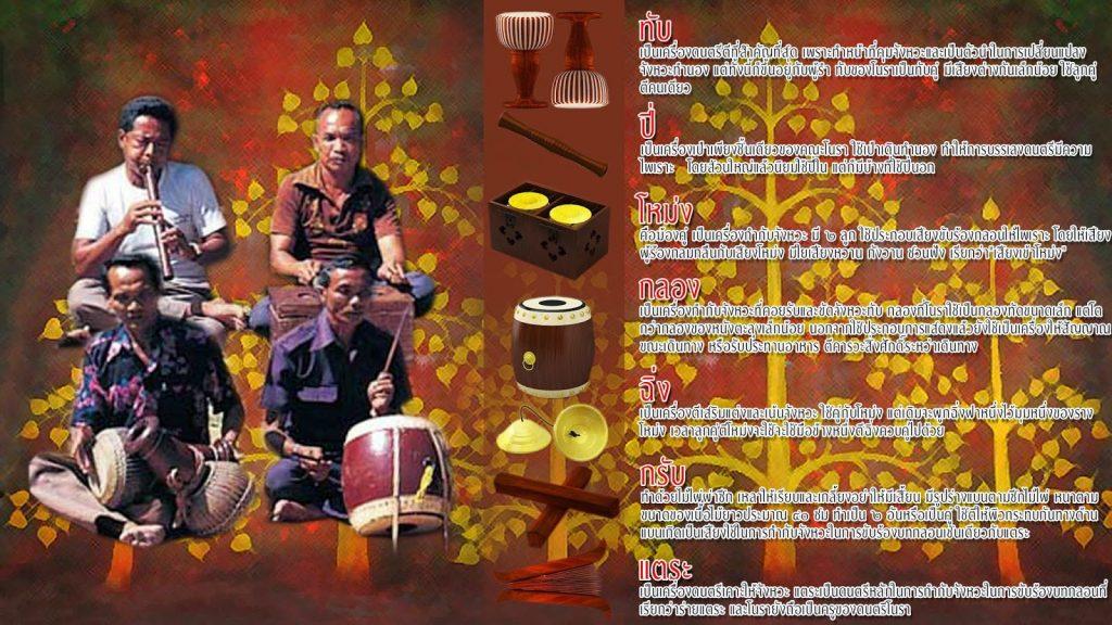 ภาพเครื่องดนตรีโนรา ที่มา: http://krunora.blogspot.com